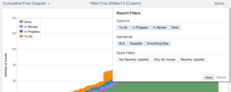 Refine the cumulative flow diagram to pinpoint problem areas with GreenHopper
