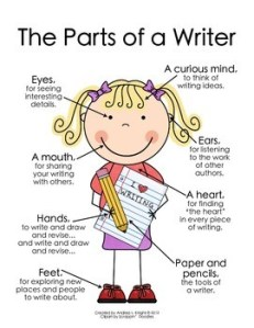 Parts of a writer
