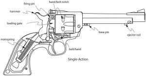 single action revolver components | From the blog of Nicholas C. Rossis, author of science fiction, the Pearseus epic fantasy series and children's books