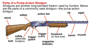 Pump Action Rifle | From the blog of Nicholas C. Rossis, author of science fiction, the Pearseus epic fantasy series and children's book