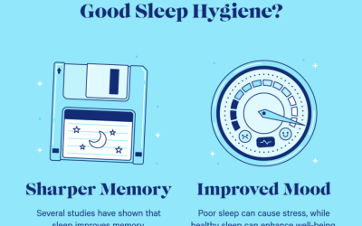 Improving your Sleep Hygiene