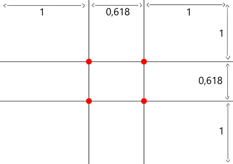 The Golden Section or Phi Grid
