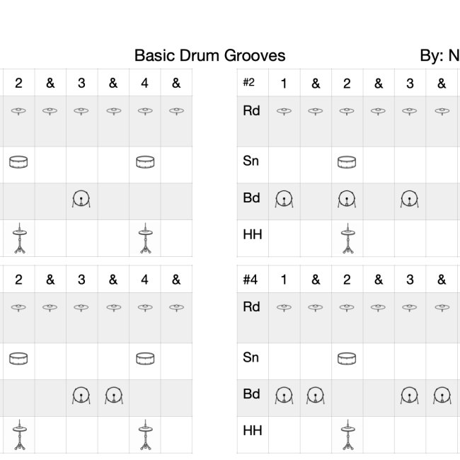 Basic Drum Grooves Non-Traditional Notation by Nick Costa nick costa music nick costa drums nick costa educator nick costa ludwig nick costa remo nick costa vic firth nick costa zildjian