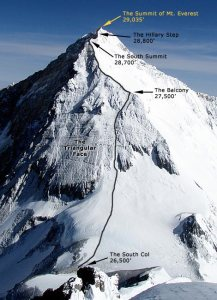 Story mountains