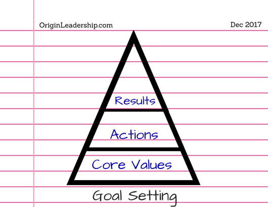 New-Years-Resolutions-Goal-Setting-2