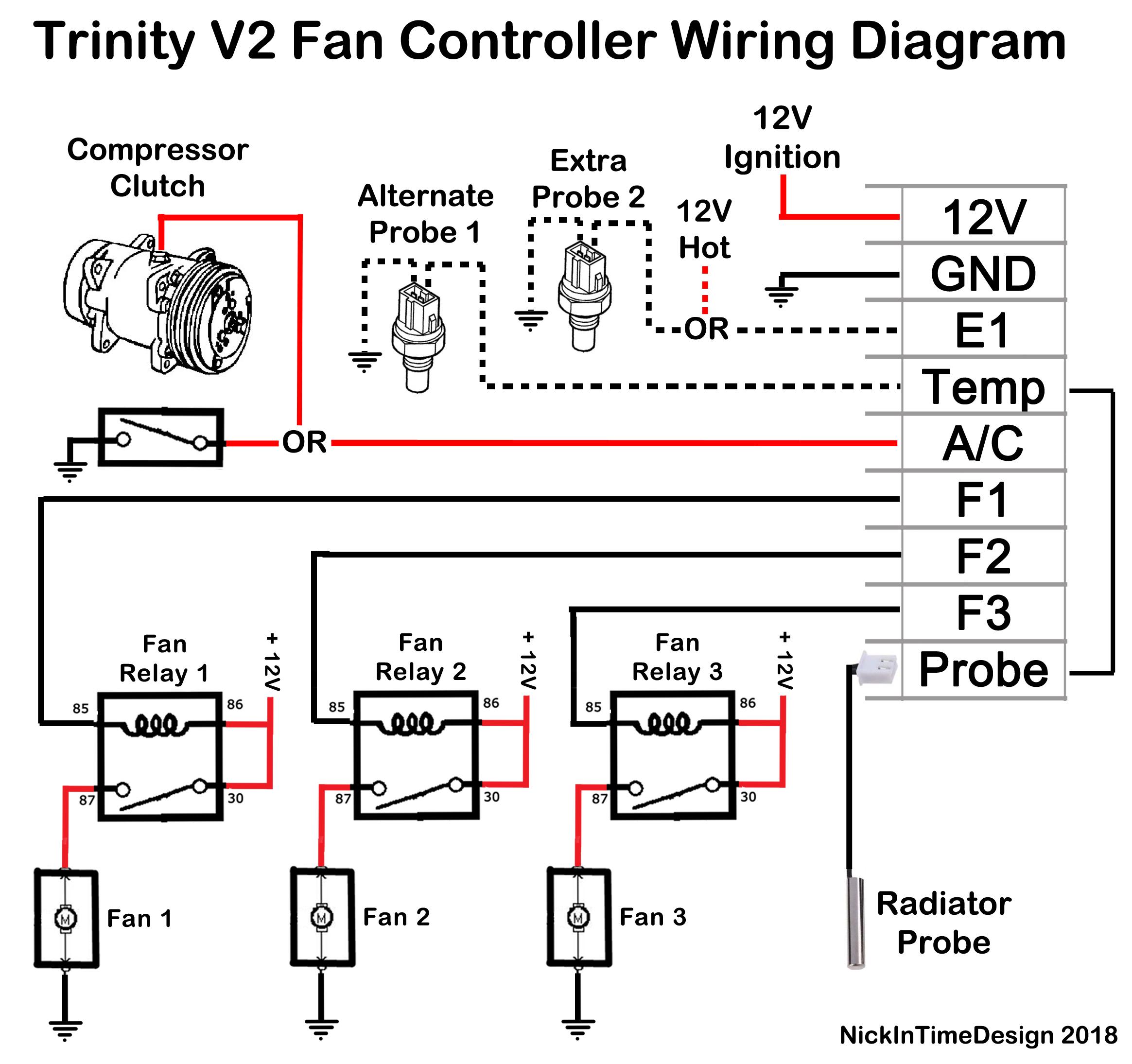Trinity Fan Controller V2.1 on