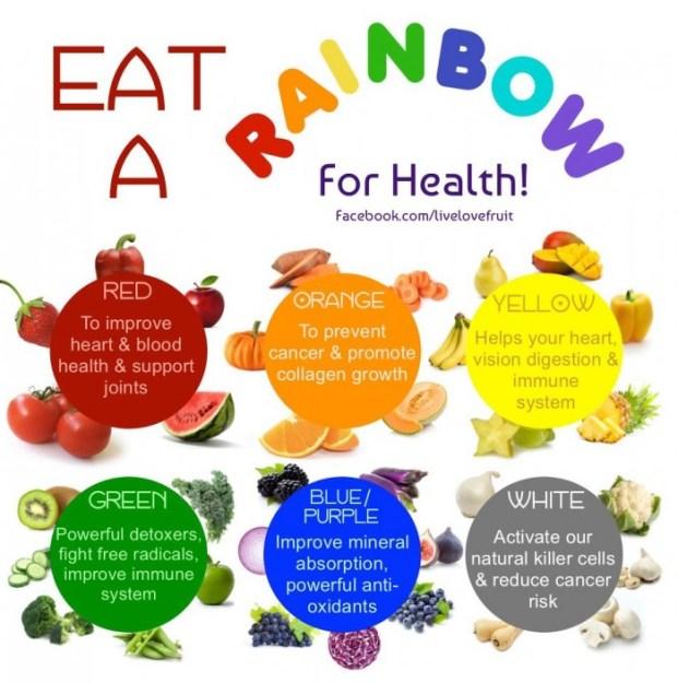 Eat A Rainbow…