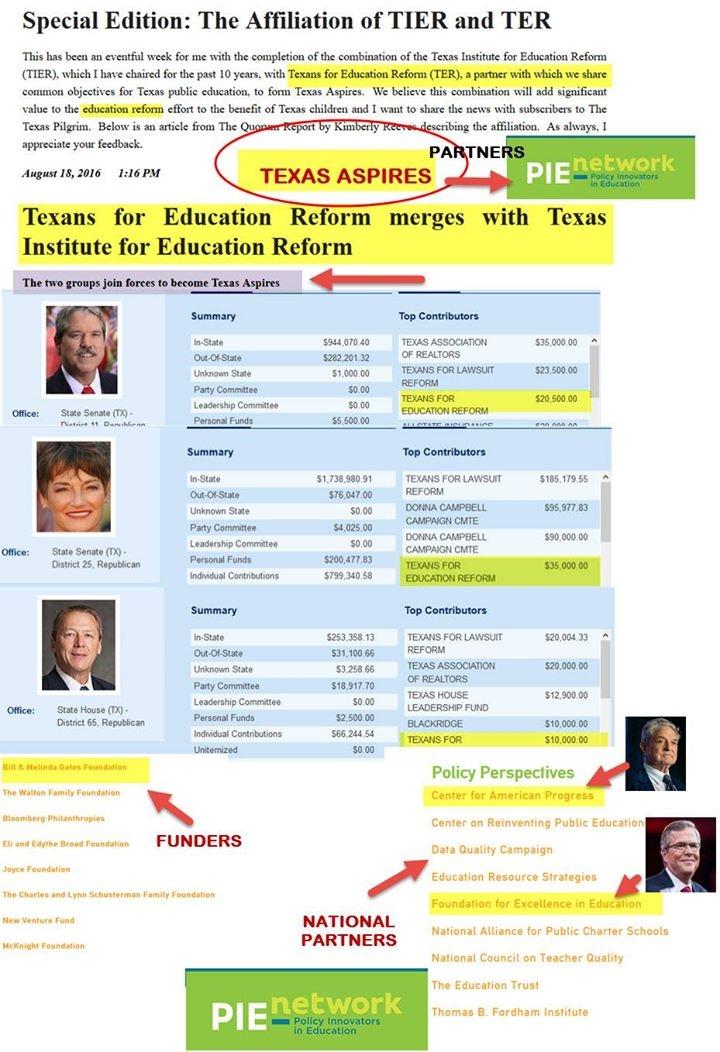 Dan Patrick School Choice Texas Aspires