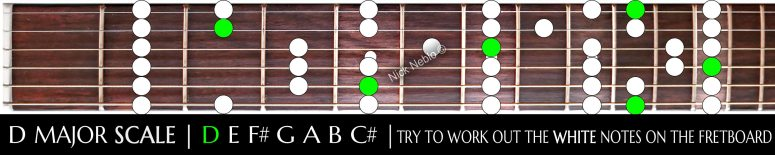 D major guitar scale easy layout on fretboard