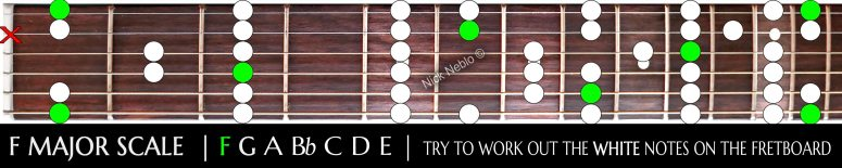 F major guitar scale easy layout on fretboard