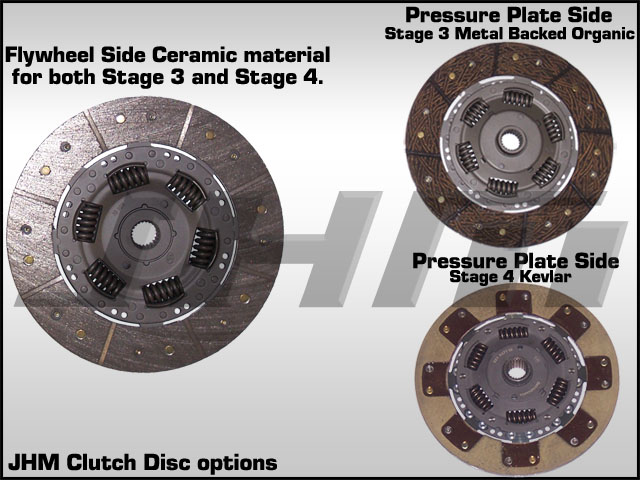 JHM_Disc_Options