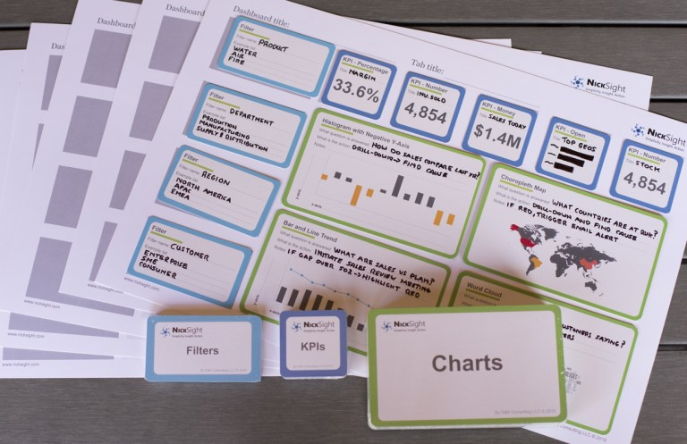 The standard dashboard template coving the vast majority of successful operational dashboard layouts.