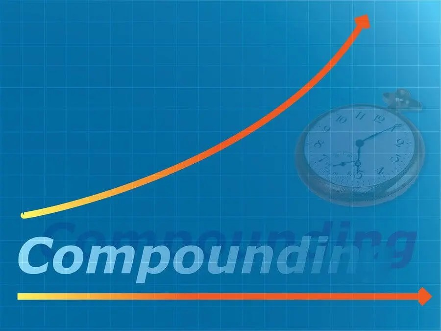 How SEO is Like Compound Interest