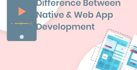 Difference-Between-Native-&-Web-App-Development banner