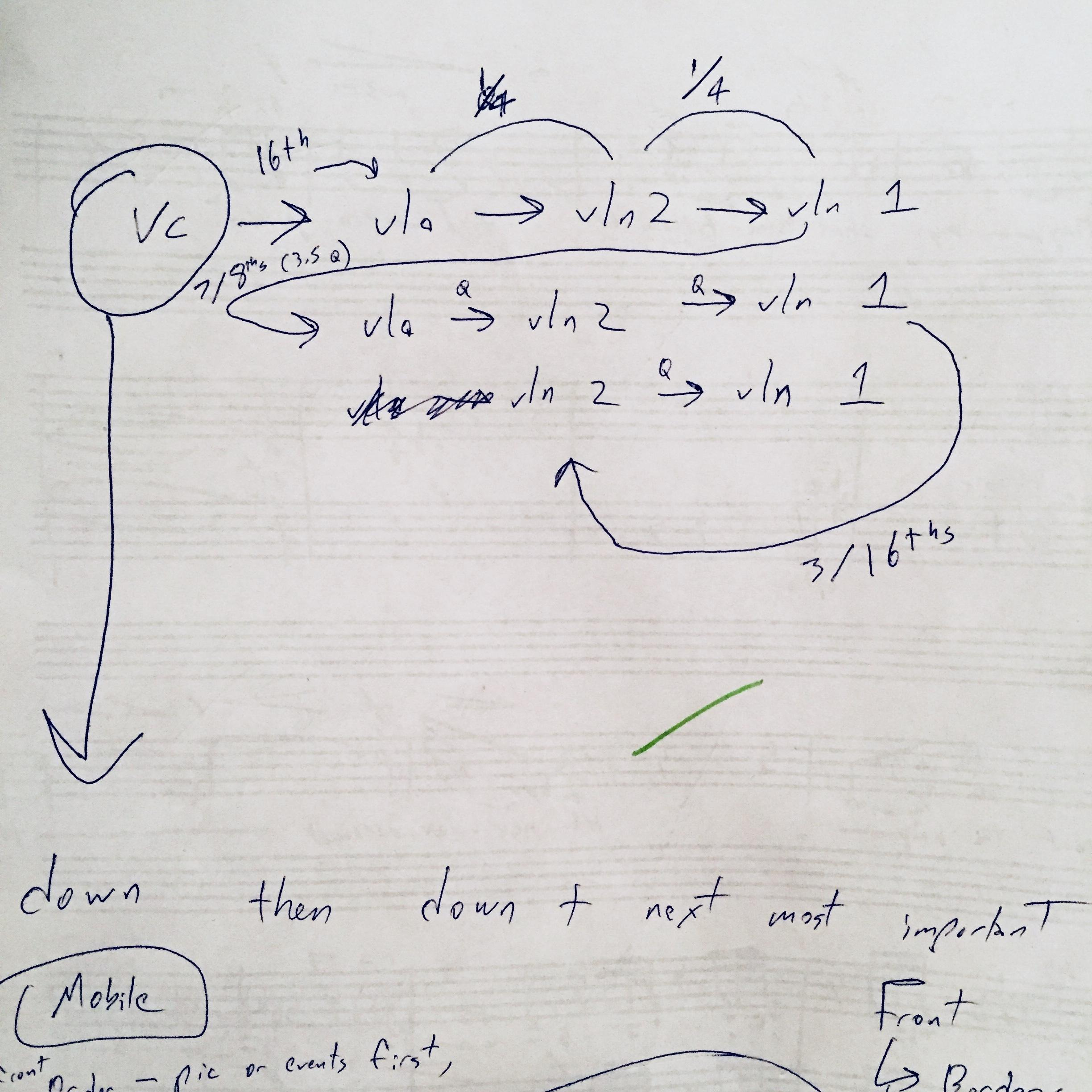 The plan for the rhythm in Light Delays