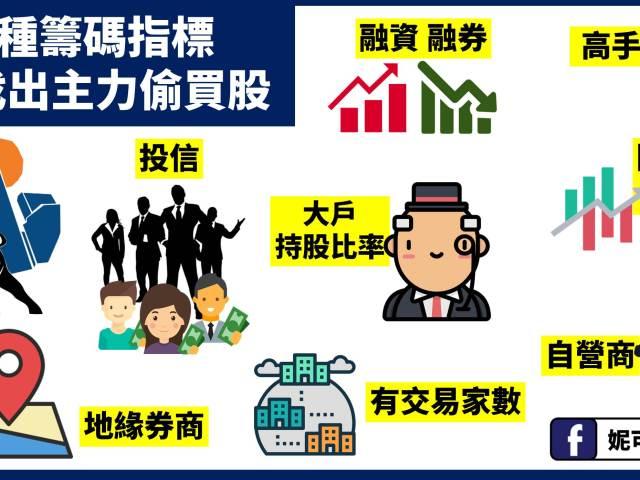 股票籌碼面是什麼? 一張圖帶你搞懂10種籌碼指標