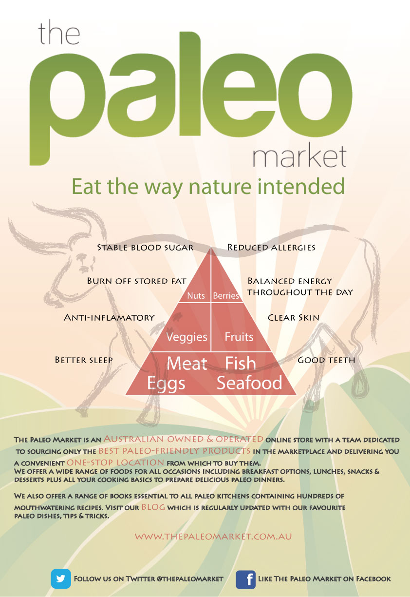 Paleo market poster, eat the way nature intended