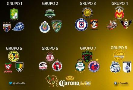 Grupos_Copa_MX