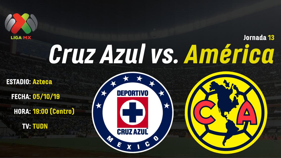 Portada_Previo_Apertura_2019_Cruz_Azul_Club_America