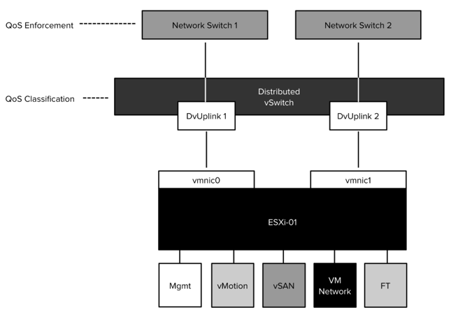 Networking Archives - NielsHagoort com