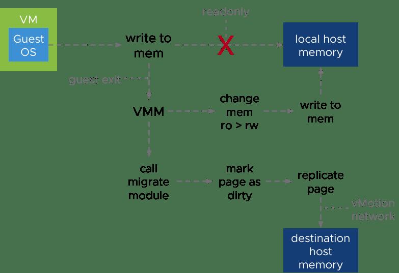 NielsHagoort com - Virtualization   Storage   Networking