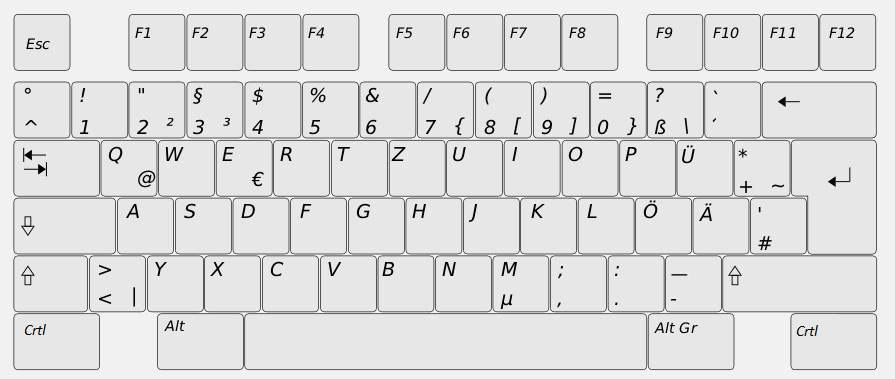 Tastatur_de
