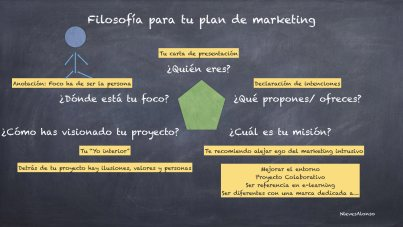 filosofía plan de marketing
