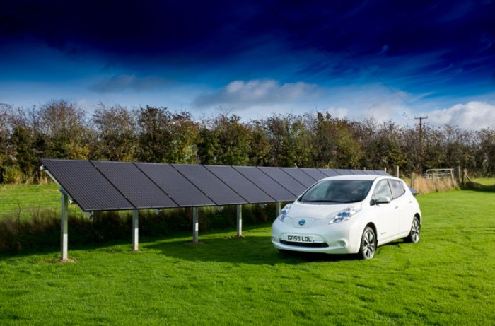 Nissan Leaf EV Charging from Solar Panels