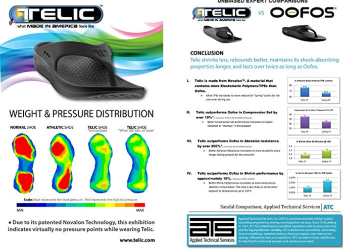 Favorite Things! Telic Unisex Arch Support Flip Flops