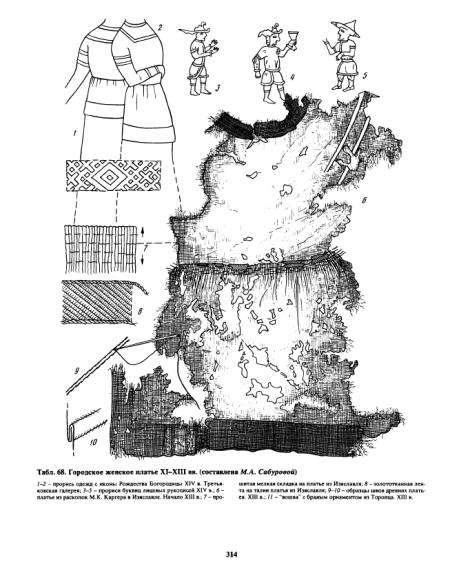 sukienka z Toroptsa i jej dekoracje Kolchin, B.A. , T.I. Makarova. Starożytna Rosja Życie i kultura str 314