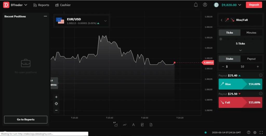 Deriv Trading platform
