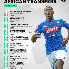 Top 5 Most Expensive African Players Transfer: Victor Osimhen's Napoli Deal Tops the List