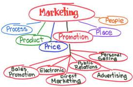 How to Market Your Business Online in Nigeria