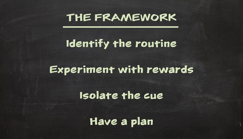habit-changing-framework