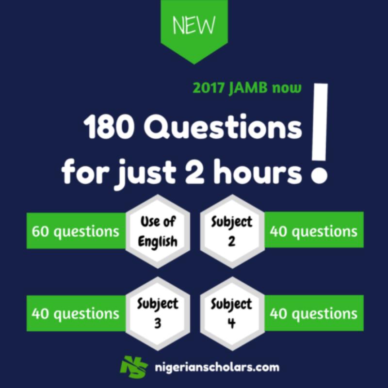 jamb-questions-format