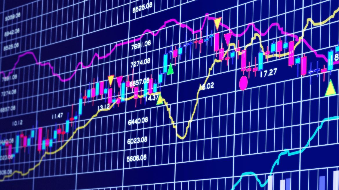 How to Analyse Stock Market Trend: a Lesson from my Profit on MasterCard Stock