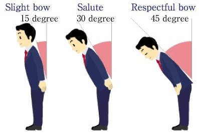 Japanese Bowing Etiquette 101 Crash Course