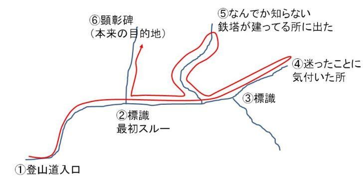 生駒山で迷った②