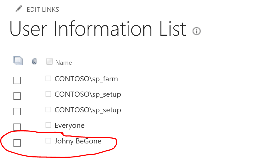 SharePoint User Catalog