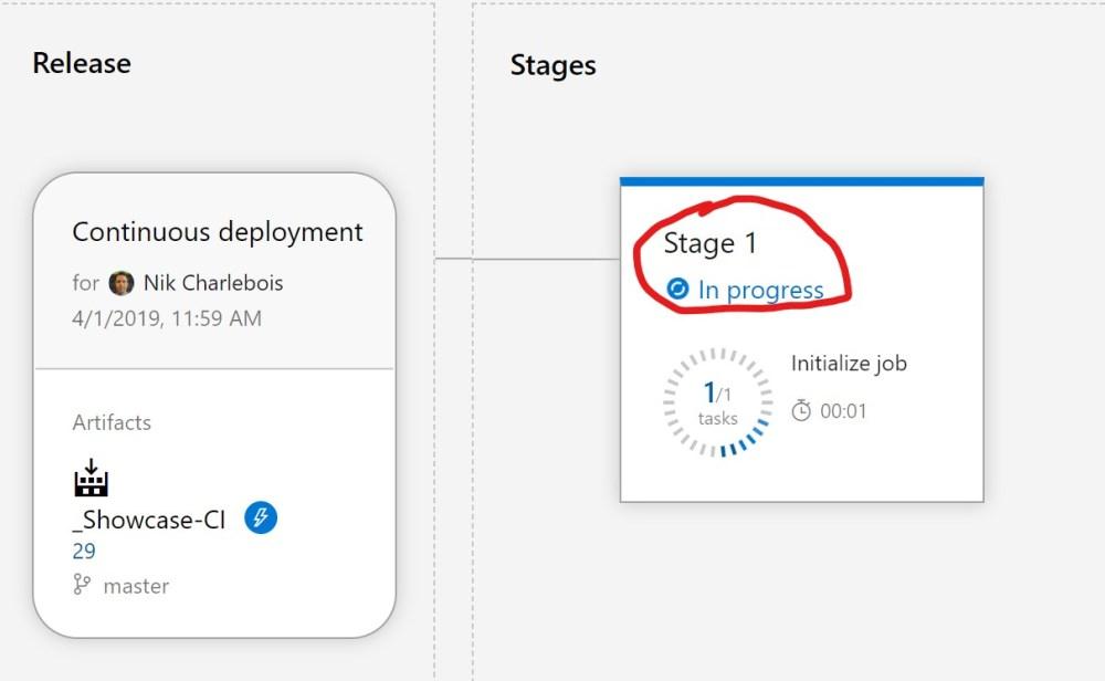 Azure DevOPS Release Triggered