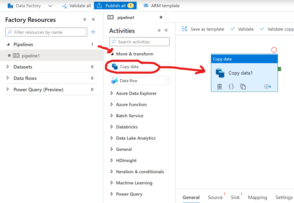 Copy data activity in Azure Data Factory