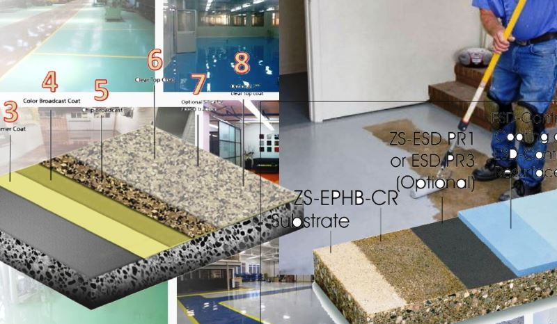 Epoxy Floor Coating from Storage by Design
