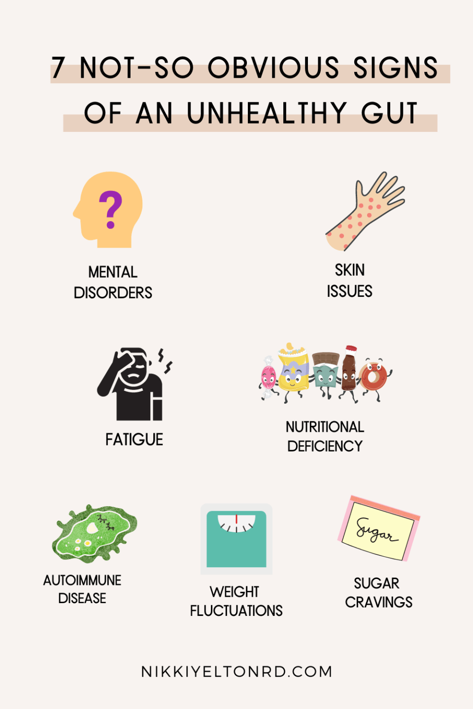 signs and symptoms of gut bacteria imbalance