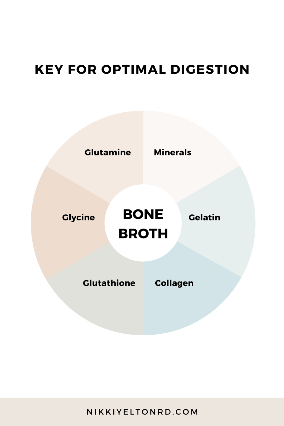 One of the benefits of bone broth is it is key for optimal digestion