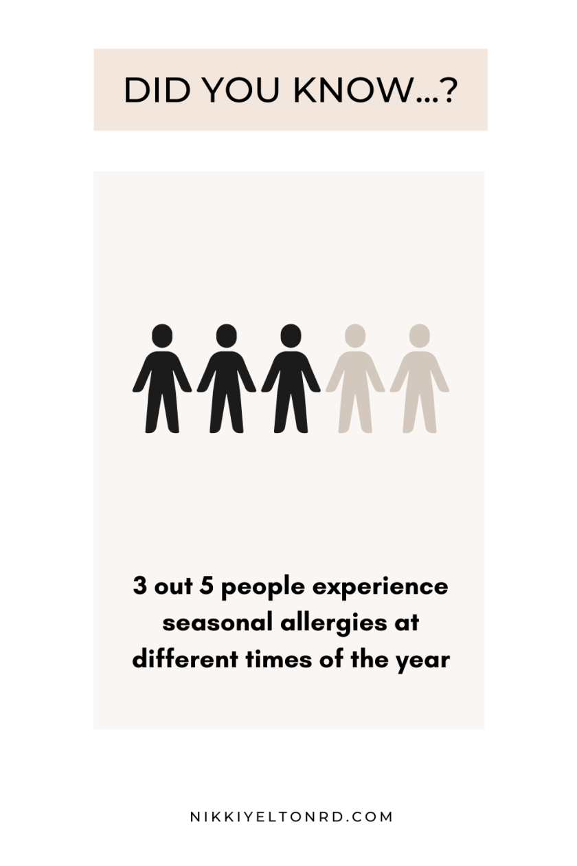A fact that 3 out of 5 people experience allergies at different times of the year