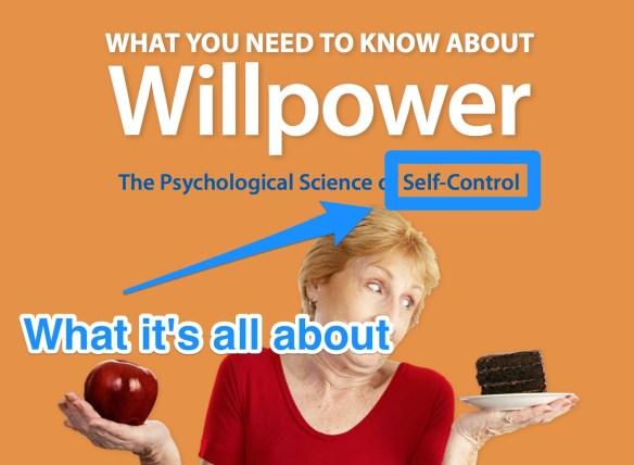 willpower-self-control