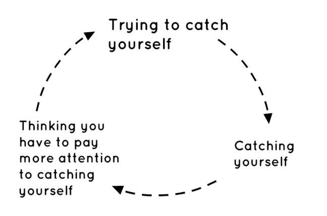 How to break bad habits negative feedback loop