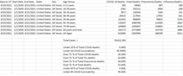 Τι είναι το CDC Tracking;