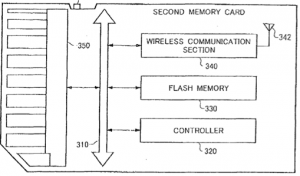 nikon wireless sd card patent 300x176 Nikon files patent applications for an interchangeable sensor and 80 400mm f/4.6 5.4 lens (updated)