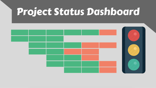 MS Project Graphical Indicators – Tutorial